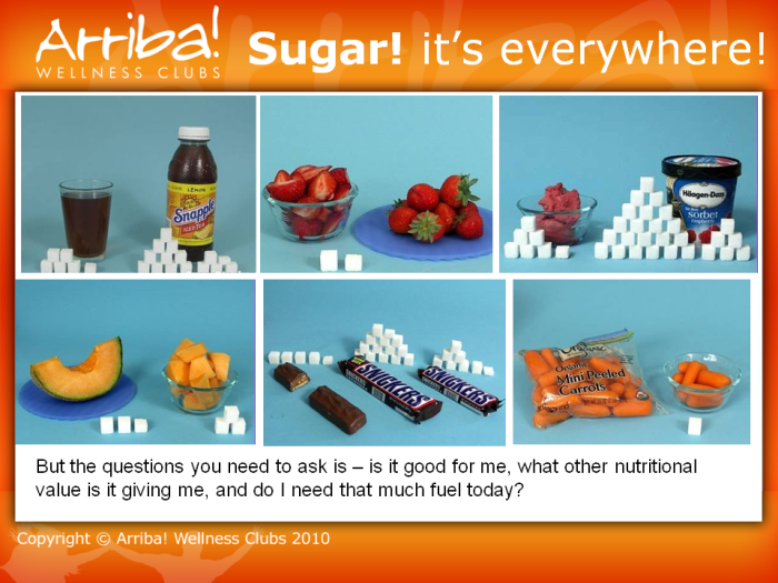 sugar as Arriba_slides