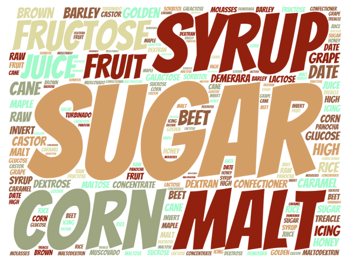 sugar-word-cloud-2