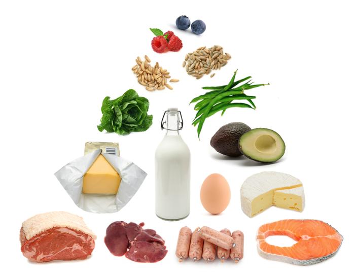keto-diet-pyramid-