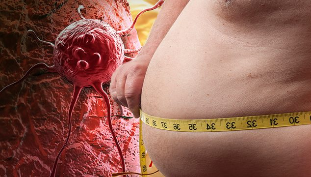 obesity_cancer